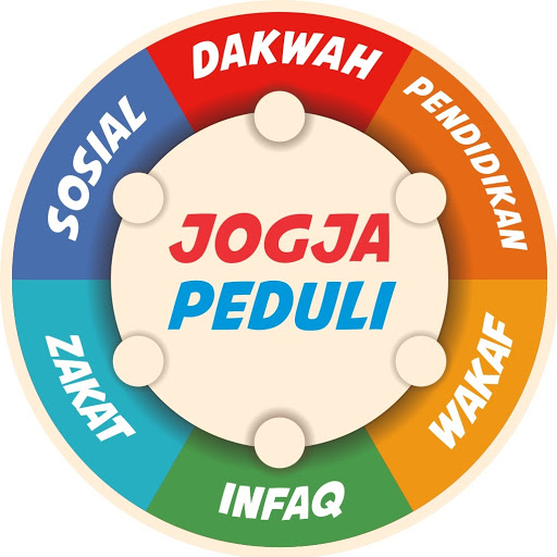 Who is Jogja Peduli?