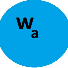 Who is life style trends?