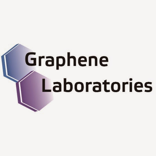 Who is Graphene Laboratories, Inc.?