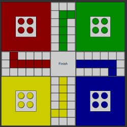 Who is Ludo Game?
