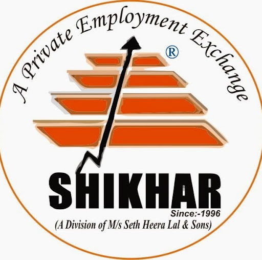 Who is shikharhr solution?