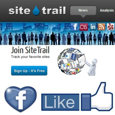SiteTrail instagram, phone, email